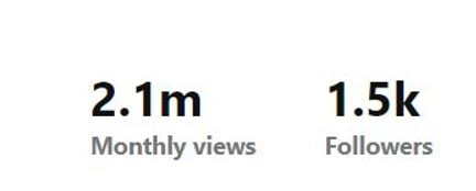 Monthly views on Pinterest on one site.
